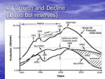 oil growth and decline 1 000 bbl reserves