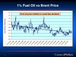 1 fuel oil vs brent price