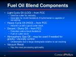 fuel oil blend components
