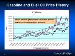 gasoline and fuel oil price history