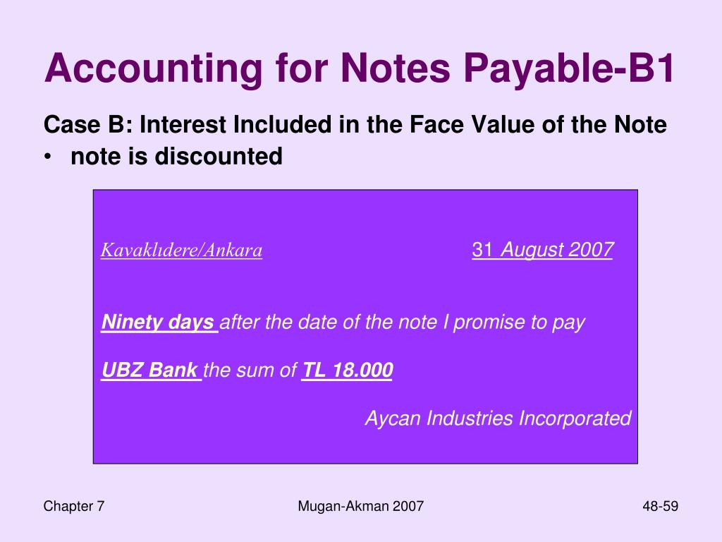 Accounting for Notes Payable-B1