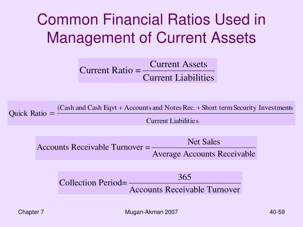 Common Financial Ratios Used in Management of Current Assets