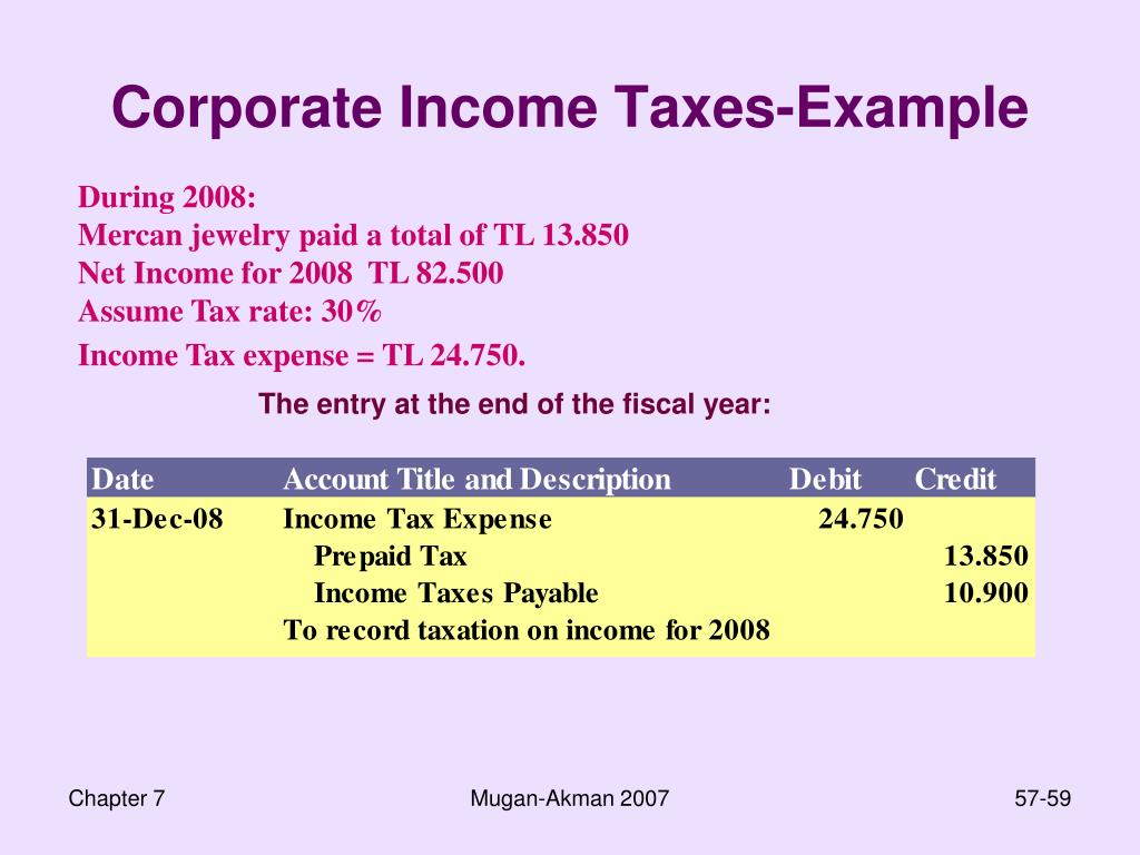 Corporate Income Taxes-Example