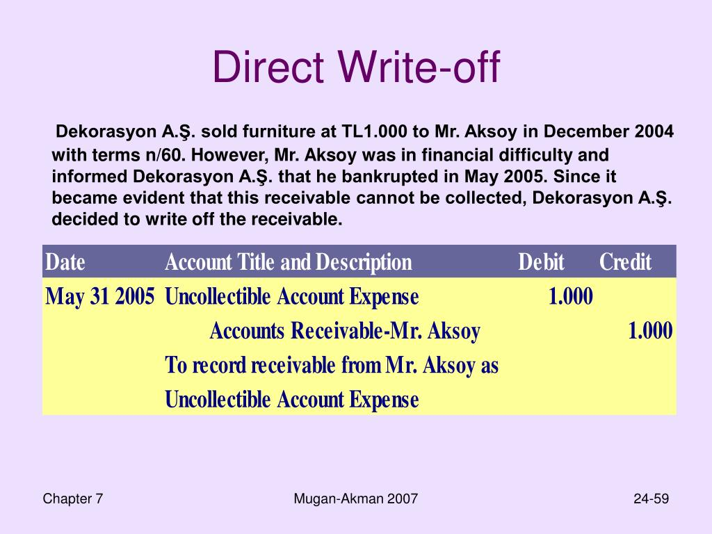 Direct Write-off