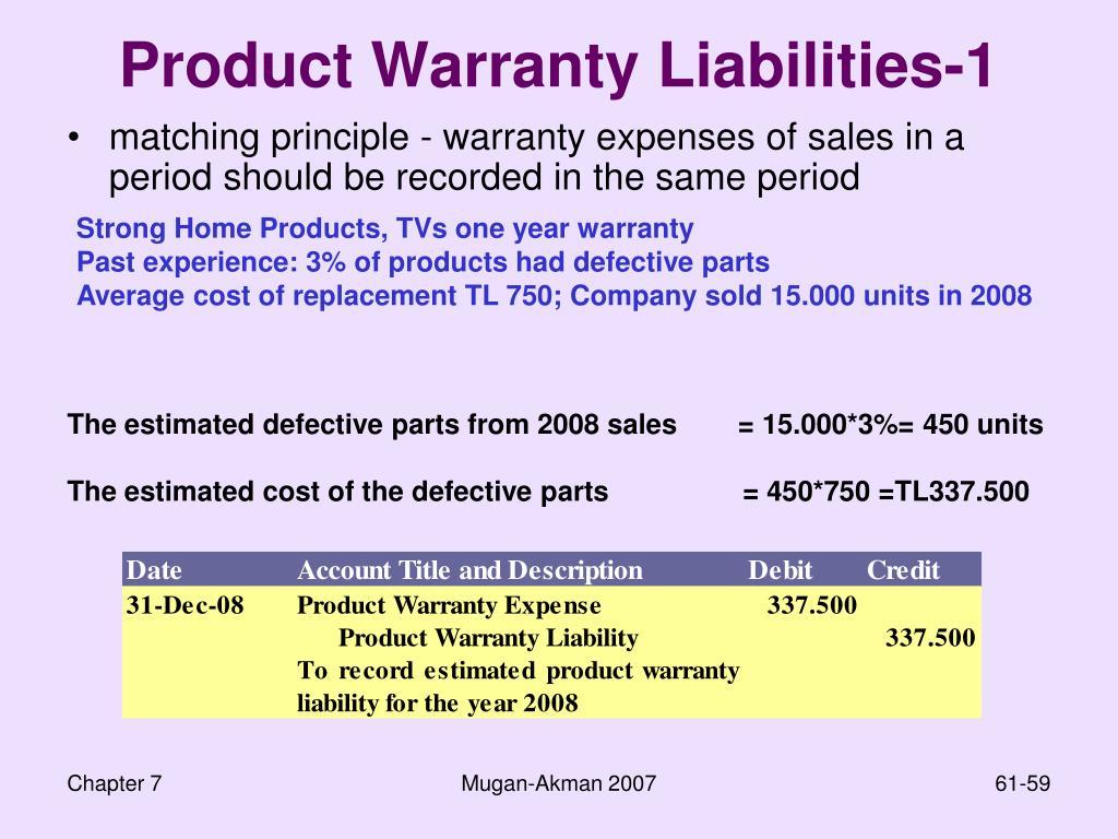 Product Warranty Liabilities-1