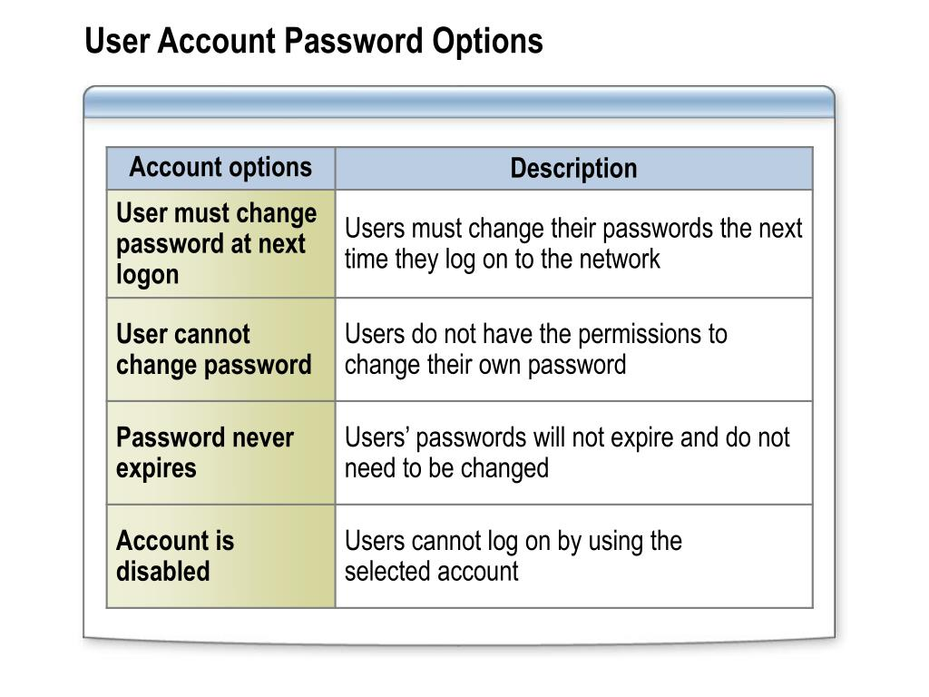 User Account Password Options