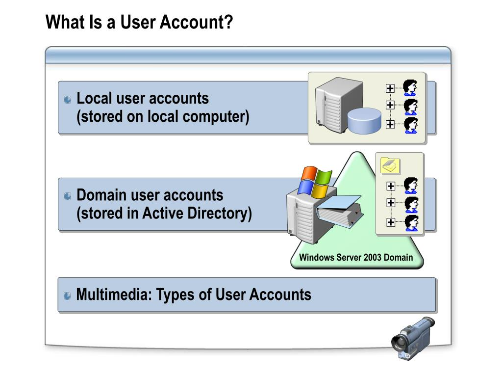 What Is a User Account?
