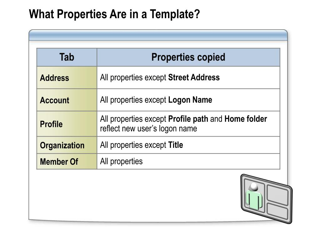 What Properties Are in a Template?