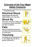 overview of the four major safety concerns
