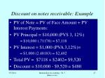 discount on notes receivable example