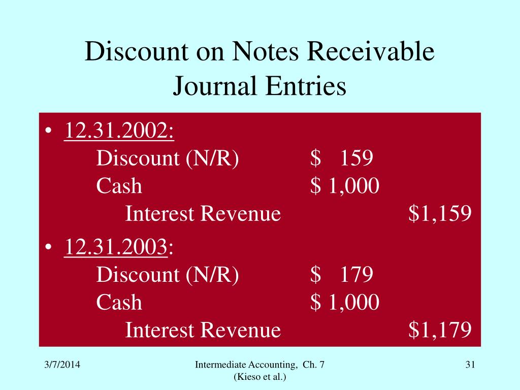 discounting of notes