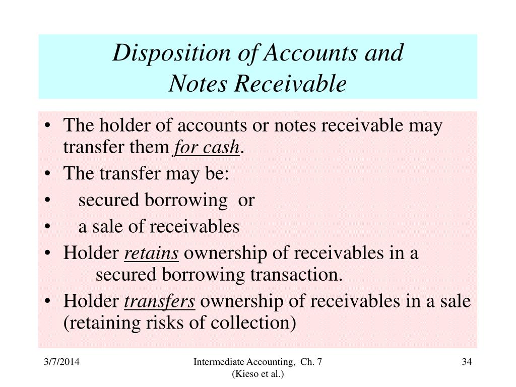 Disposition of Accounts and