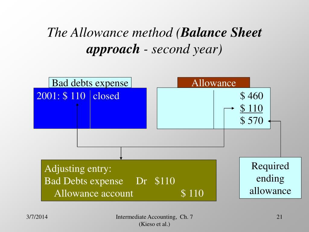 Bad debts expense