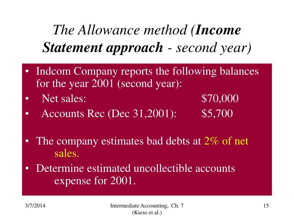 The Allowance method (