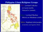 philippine ethnic religious groups
