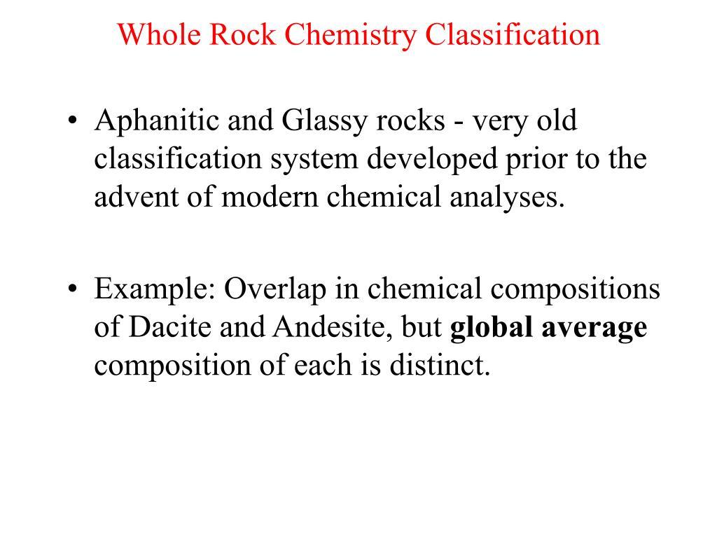 Whole Rock Chemistry Classification