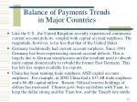 balance of payments trends in major countries15