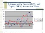 balances on the current bca and capital bka accounts of china