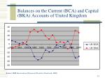 balances on the current bca and capital bka accounts of united kingdom