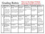 grading rubric