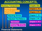 accounting concepts1