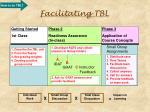 facilitating tbl