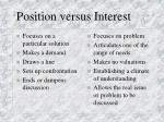 position versus interest