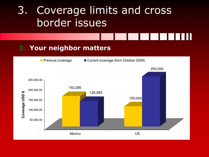 Coverage limits and cross border issues