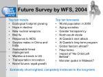 future survey by wfs 2004