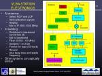 vlba station electronics