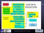vlbi data reduction