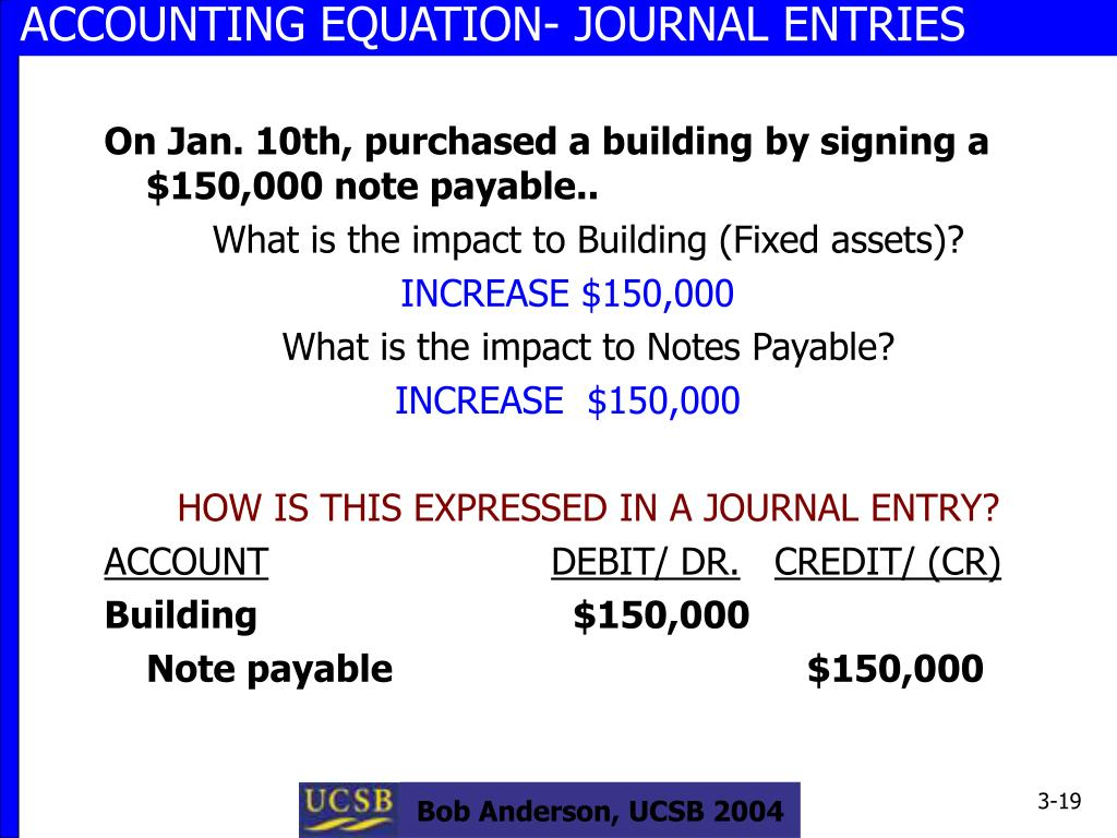 ACCOUNTING EQUATION- JOURNAL ENTRIES