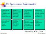 cm spectrum of functionality