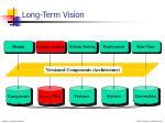 long term vision2