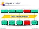 long term vision3