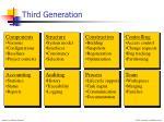 third generation1