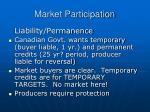 market participation29
