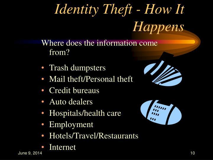 Identity Theft - How It Happens