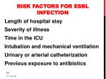 risk factors for esbl infection