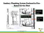 sanitary plumbing system enclosed in fire rated service duct6