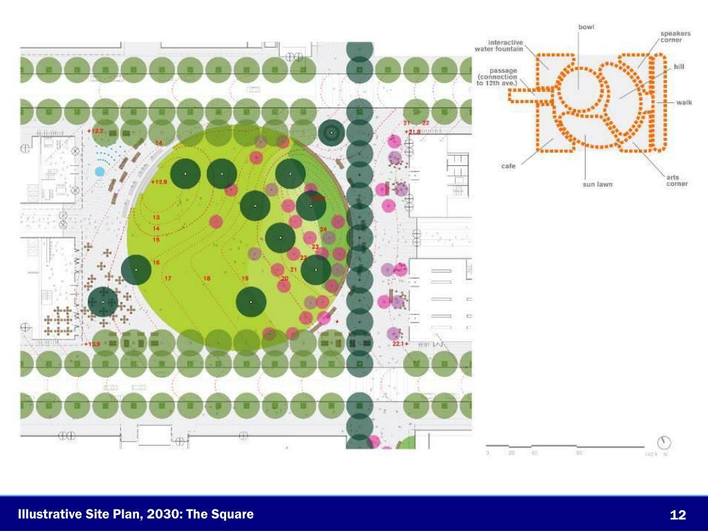 Illustrative Site Plan, 2030: The Square