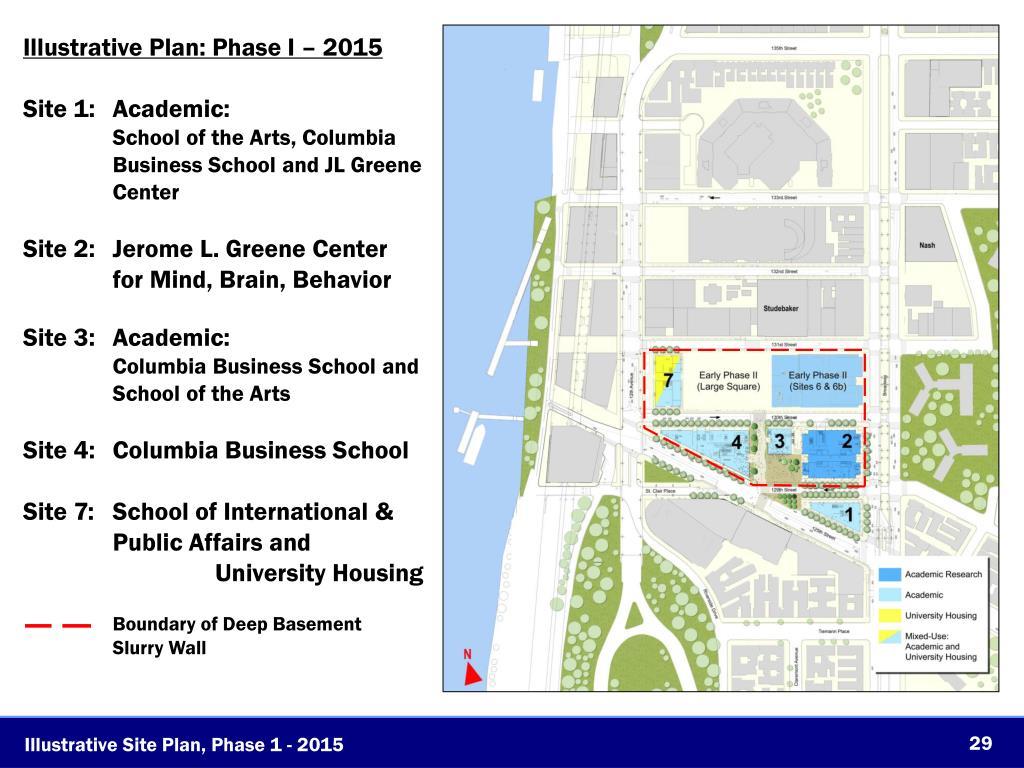 Illustrative Plan: Phase I – 2015