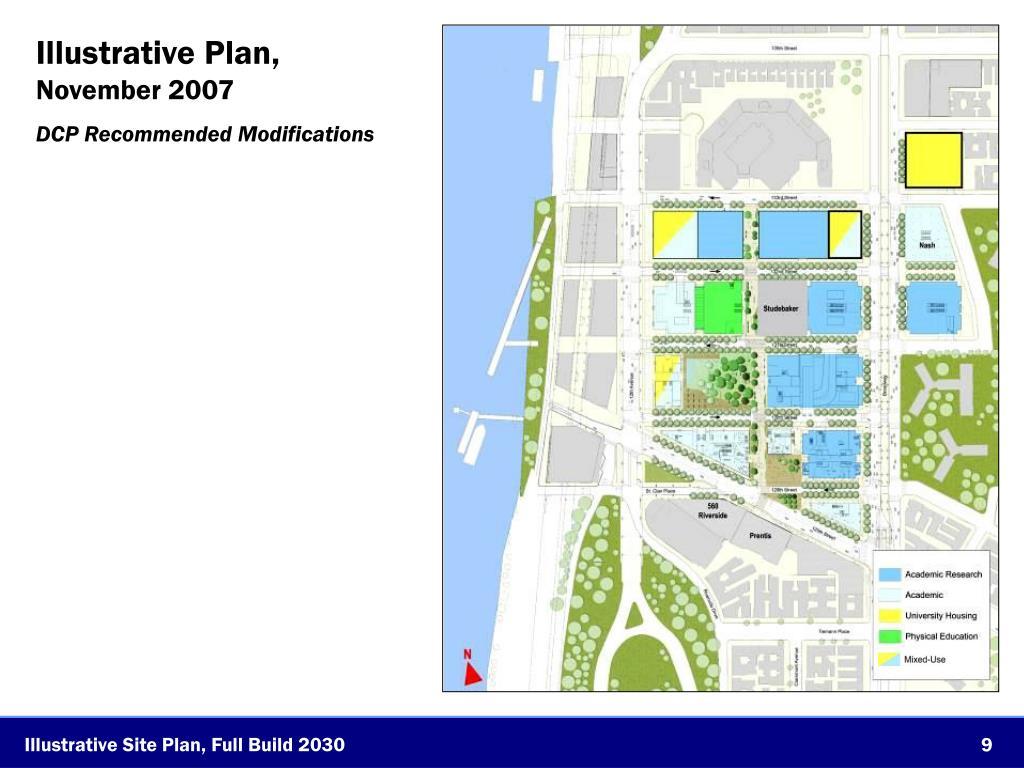 Illustrative Plan,