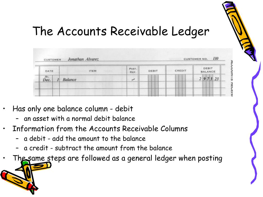 The Accounts Receivable Ledger