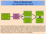 flow of revenues into and within s o tom