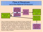 flow of revenues out of the national oil account