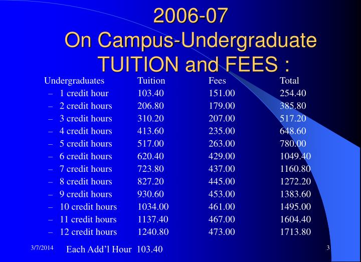 2006 07 on campus undergraduate tuition and fees