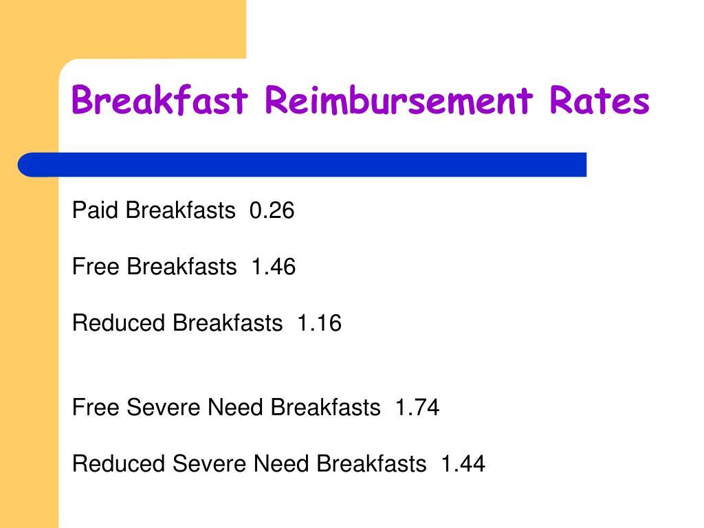 Breakfast Reimbursement Rates