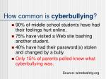 how common is cyberbullying