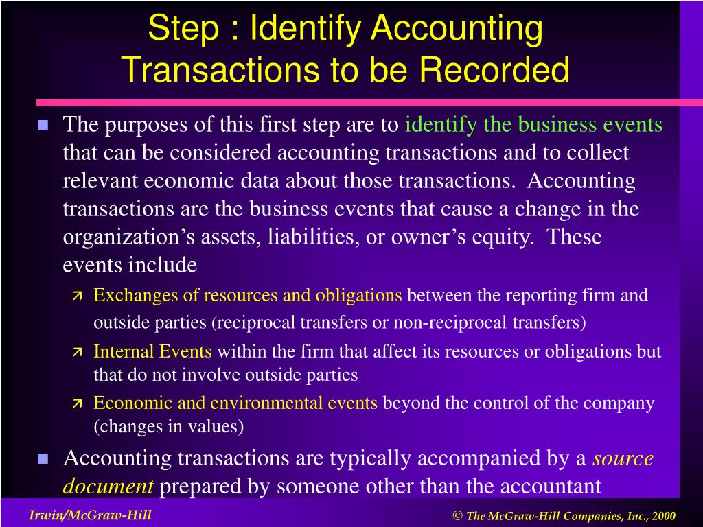 Step : Identify Accounting Transactions to be Recorded